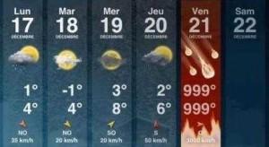 世界最後の日のメキシコの天気予報が凄い