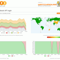 Twitter、Facebook、Dropboxなど主要Webサービスの稼働状況を一括で見れるサイト「API STATUS」が便利