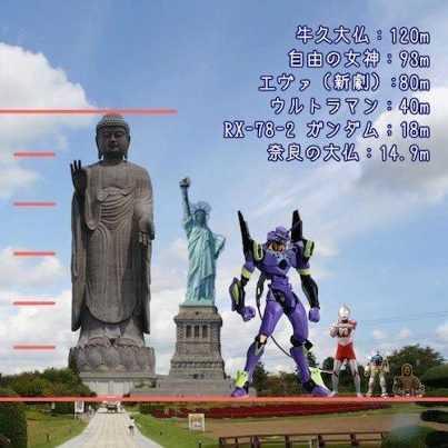 「大仏」「エヴァ」「ガンダム」「ウルトラマン」「自由の女神」のサイズを比較した画像