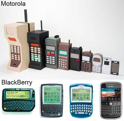 携帯電話の歴史がひと目で分かる画像1