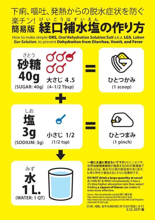 【図解】下痢・嘔吐・発熱からの脱水症状を防ぐ「経口補水液」の作り方