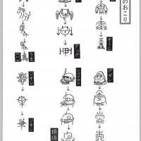 【画像】漢字で「シャアザク」って書けますか?