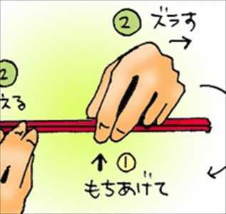 【マナー】正しい箸の取り方&綺麗な魚の食べ方