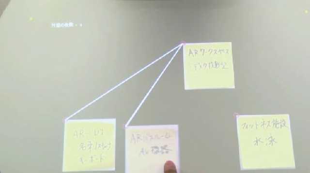 【まるでSFの世界】FUJITSUの作った「空間を触って操作する次世代インターフェイス」が凄い