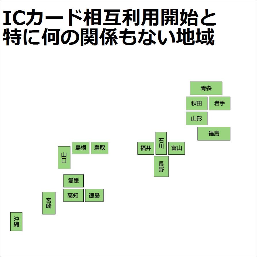 【Twitterで話題】「ICカード相互利用開始と特に何の関係も無い地域」