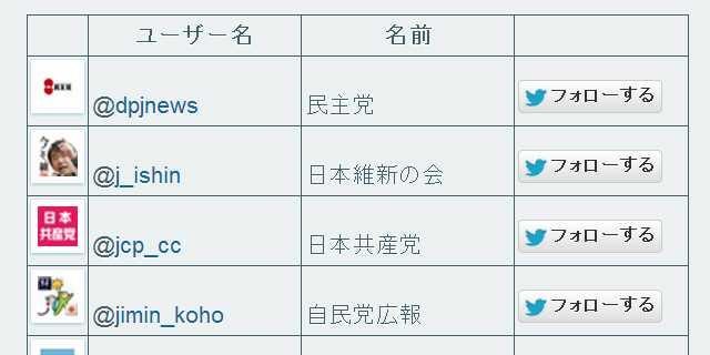 フォローに便利な全政党公式Twitterアカウント一覧表