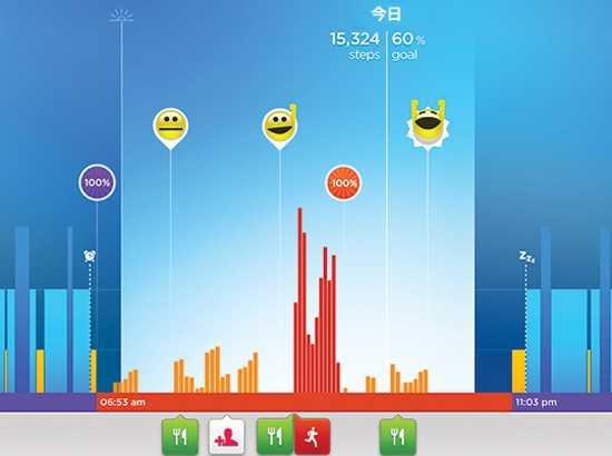 iPhoneと同期するブレスレット型健康管理ガジェット「UP」