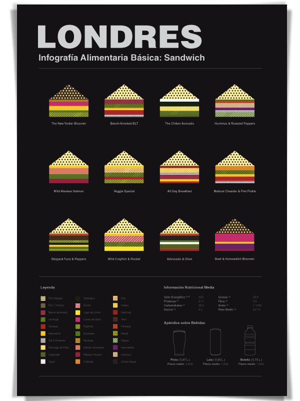 NY、東京、ロンドンなど、世界の都市を代表する食べ物のインフォグラフィック