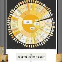 66種類のチーズの分析した円形チャート「The Charted Cheese Wheel」