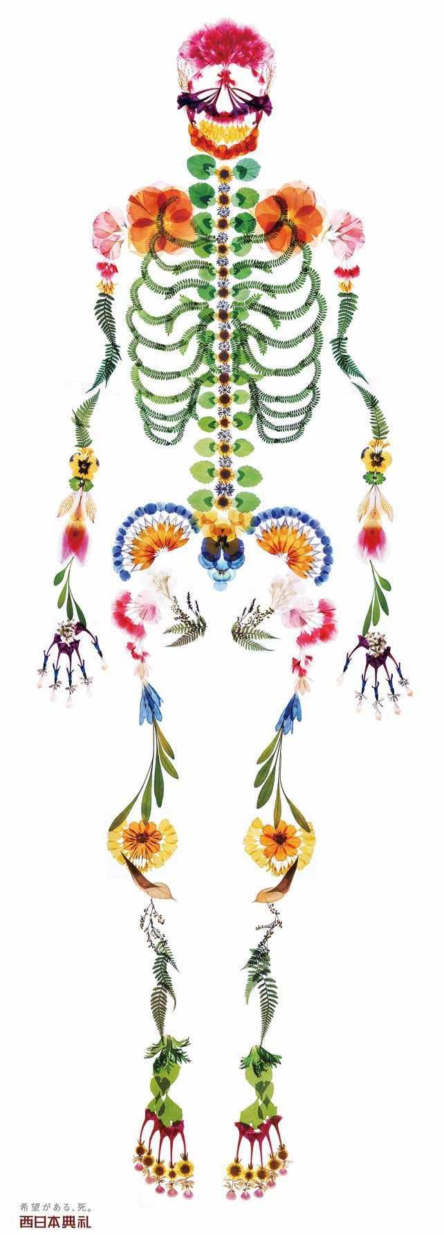何の広告だと思いますか?「植物と花で作られた骸骨のポスター」