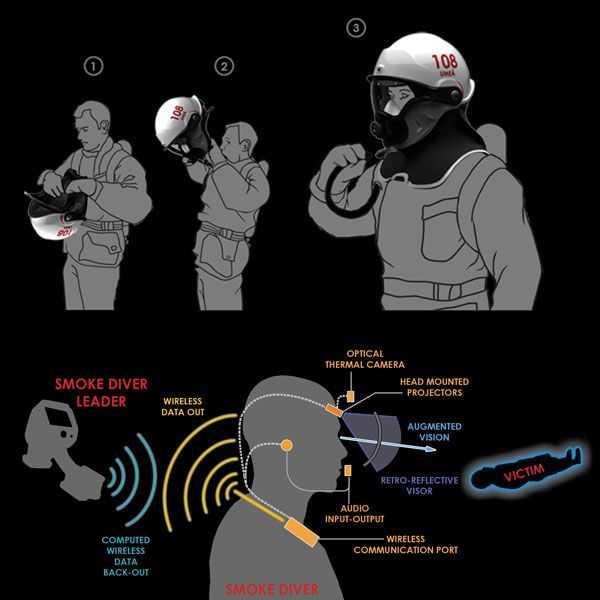 まるでアニメの世界!光学サーマルカメラ付きの消防士用ヘルメットがカッコイイ!!