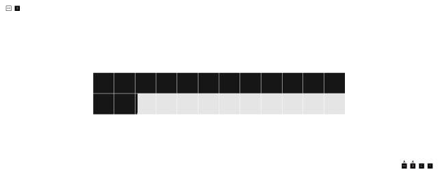 ドットが溜まって時間を表示するシンプルでお洒落な無料のスクリーンセイバー「1PX CLOCK」