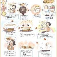 【漫画】これいいね!「簡単かつ美味しそうな朝ごはんの作り方」がTwitterで話題