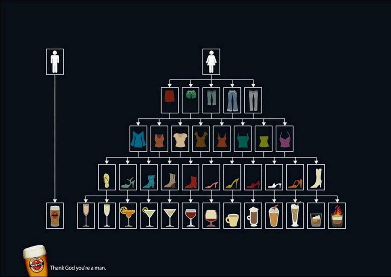 【男女別】「飲みに行こうよ」と誘われてから実際に飲むまでの思考フローチャート