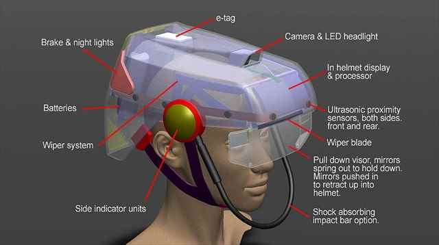 The Smart Hat helmet img2